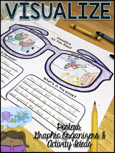 visualizing reading strategy poster graphic organizers