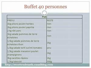 Repas 15 Personnes : buffet pour 40 personnes les recettes de nath ~ Preciouscoupons.com Idées de Décoration