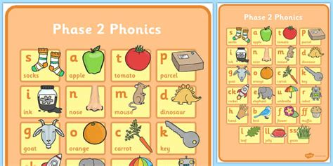 Phase 2 Phonics Gpc Chart  Phase 2, Phonics, Poster, Display