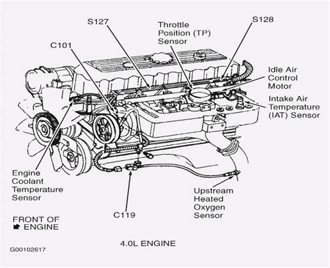 Jeep Grand Cherokee Ignition Wiring Diagram