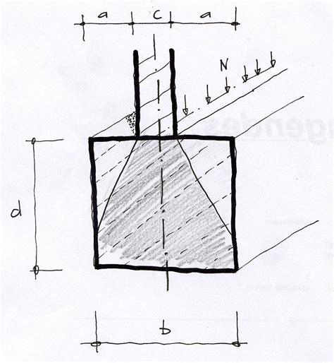 fundament berechnung tektorumde