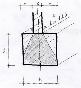 Fundament Für Mauer Berechnen : fundament berechnung ~ Markanthonyermac.com Haus und Dekorationen