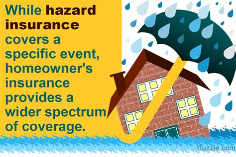 Hazard Insurance Vs Homeowner's Insurance Which Is Better?. Signs Of Kidney Problems In Diabetics. Quick Car Insurance Quotes Nursing Tutor Jobs. Peoples Southern Bank Online. Washington Mutual Auto Insurance. Against Same Sex Adoption Linux Reload Hosts. Online Marketing Communication Tools. Online Free Gantt Chart Registered Agent Ohio. Managing Risk In Business Freeze The Fat Off
