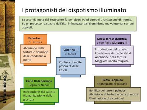 Il Dispotismo Illuminato L Illuminismo Ppt Scaricare