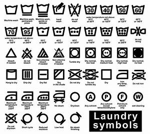 Fabric care symbols fabric free engine image for user for Clothing label symbols
