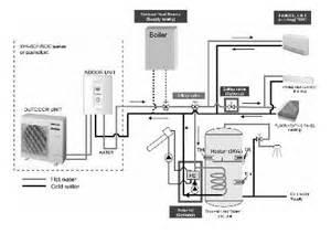 Images of Panasonic Aquarea Air Source Heat Pump