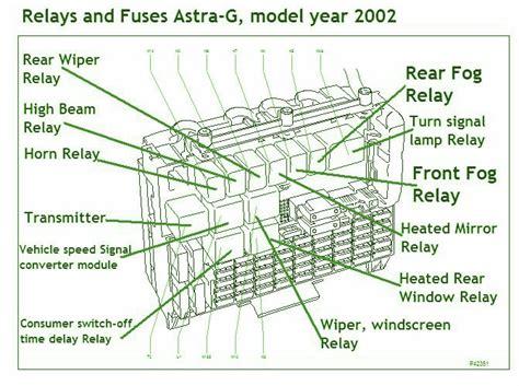 2002 2003 vauxhall astra sxi front engine fuse box diagram