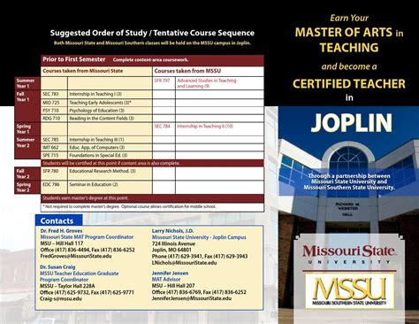 Earn Your Master Of Arts In Teaching In Joplin! By