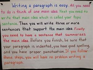 importance of doing homework creative writing one paragraph creative writing prompts for year 2