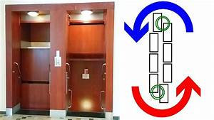 Paternoster Lift - Through the Basement & Over the Top ...  Paternoster