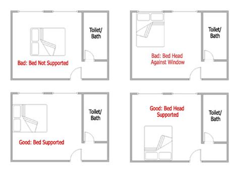 feng shui bedroom bed position north home delightful