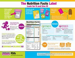 Nutrition Facts For Food