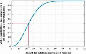 P Wert Berechnen : geburtstagsproblem matheguru ~ Themetempest.com Abrechnung