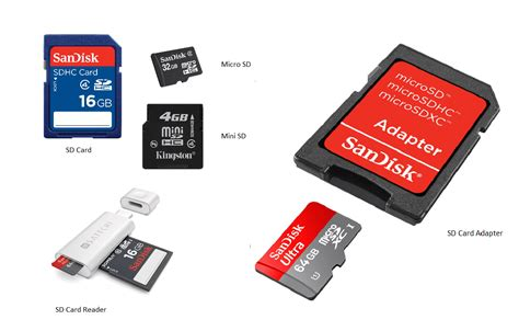 How To Format An Sd Card Using Windows