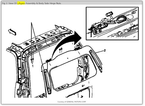 07 Yukon Door Wiring Diagram by Liftgate Will Not Electrically Open Or