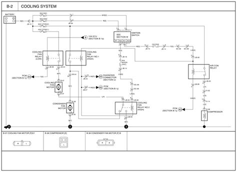 2005 kia sedona wiring diagrams panoramabypatysesma
