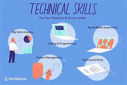 Skills Technical Contoh Teknikal Examples Kemahiran Pekerjaan