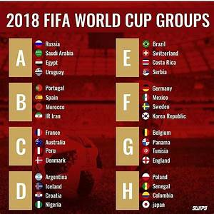 2018 Fifa World Cup Fixtures And Wall Chart  Russia Foot