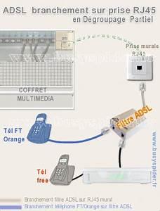 Branchement Prise Telephone Adsl : bs freebox v5 crystal installation express facile premiers ~ Melissatoandfro.com Idées de Décoration