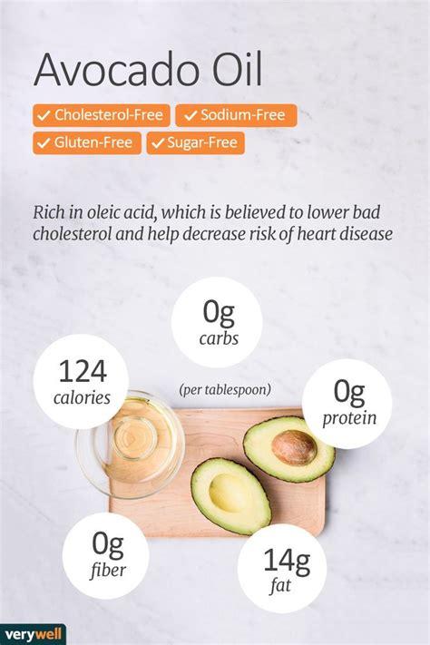 add avocado oil   diet healthy