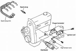 1999 Dodge Ram 2500 Sel Vacuum Diagram  Dodge  Auto Wiring