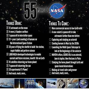 Dear NASA, Happy Birthday! To Celebrate, We're Shutting ...