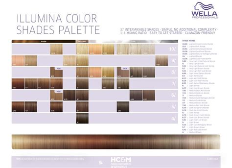 Wella Professionals Illumina Color Shades Palette 37