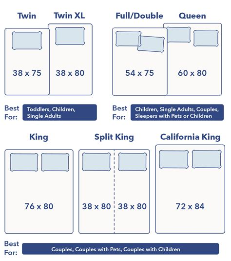 bed sizes 2020