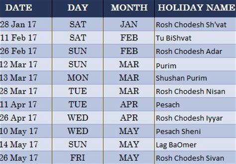 jewish holiday calendar  excel templates