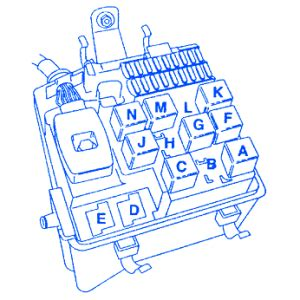 1998 Volvo S90 Fuse Box by Volvo S90 1998 Fuse Box Block Circuit Breaker Diagram