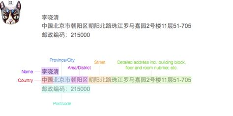 address format and input layout grace han medium