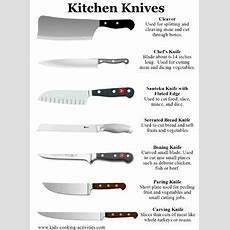 Knife Safety Skills Poster Cooking With Kids By Debbie