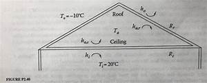 Solved  2 40 Figure P2 40 Is A Schematic Diagram Of A Long