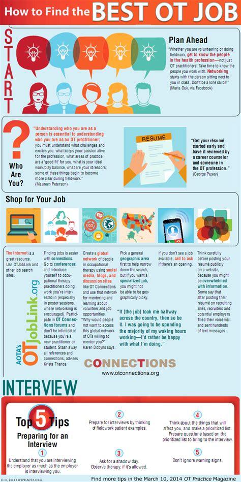find   ot job infographic aota