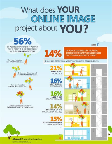 Optimizing Media Graphics How To Employees To Handle Reputation Management Infographic Your