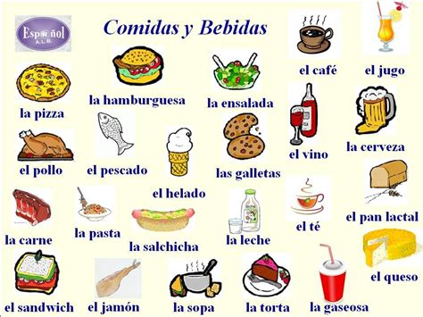 despensa traduction bildergebnis f 252 r comer y beber vocabulario en espanol