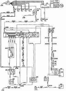 Volvo 850  1995  - Wiring Diagrams - Hvac Controls