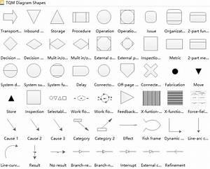 Professional Linux Tqm Diagram Software
