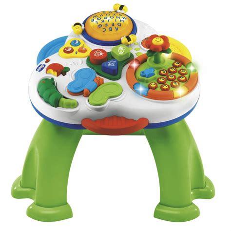 si e de table chicco bbzum higienização e locação de artigos infantis