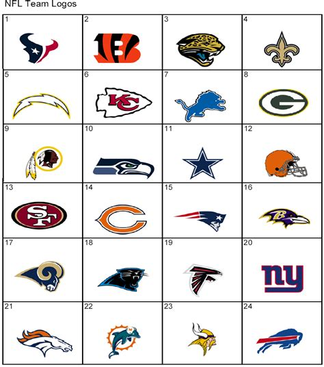 point   game  team names    america