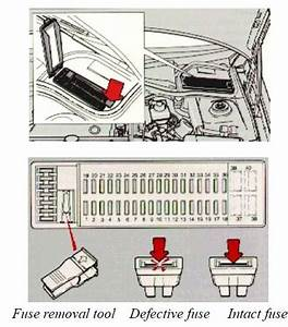 Volvo 850  1997  - Fuse Box Diagram