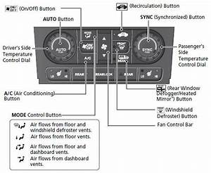Climate Control System    Controls    Quick Reference