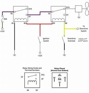 Wiring Manual Pdf  12v Positive Ground Wiring Diagram