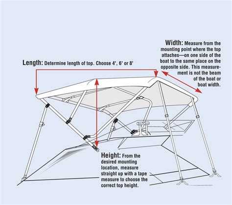 Boat Plans Explained by Selecting A Bimini Boatop Bimini Tops For Boats