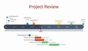 Gantt Charts In Excel New Powerpoint Add In Automatically Creates Professional