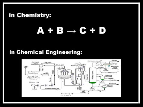 Chemical Engineering Memes - ch211 industrial processes chemistry vs chemical engineering