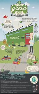 8 Tips For A Green Home And Yard
