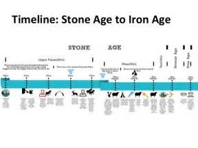 Paleolithic and Neolithic Age Timeline