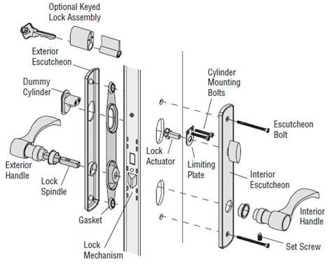 parts of a door knob rekeying an door lock expert