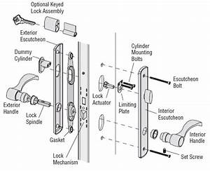 Schlage Parts Diagram